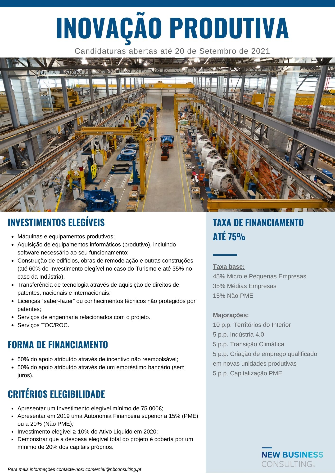 Inovação-Produtiva-Portugal2020